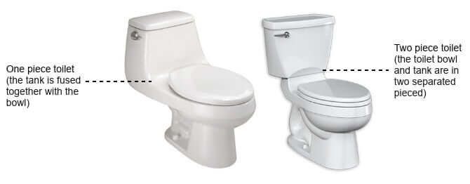 Illustrated difference between one-piece and two-piece toilet