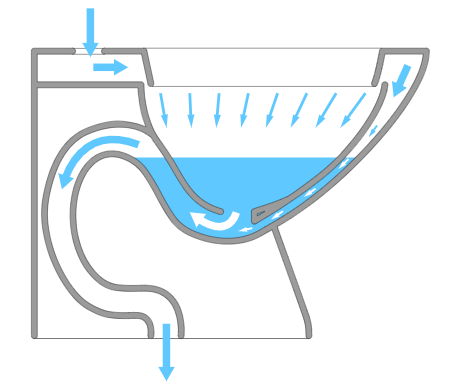 diagram of siphonic jet
